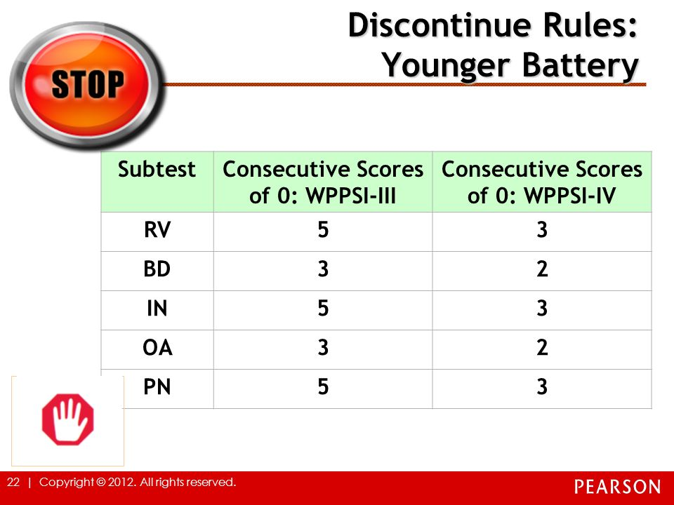 Discontinue Rules: Younger Battery