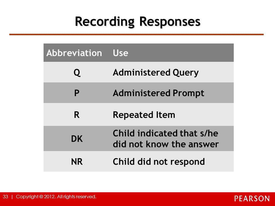 Recording Responses Abbreviation Use Q Administered Query P