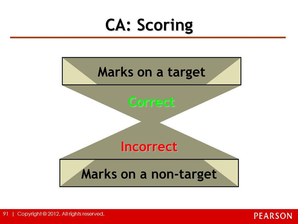 CA: Scoring Marks on a target Correct Incorrect Marks on a non-target