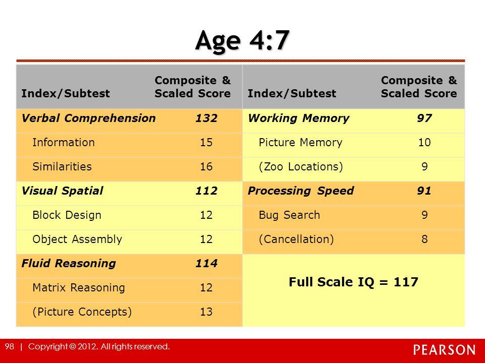 Age 4:7 Full Scale IQ = 117 Composite & Index/Subtest Scaled Score