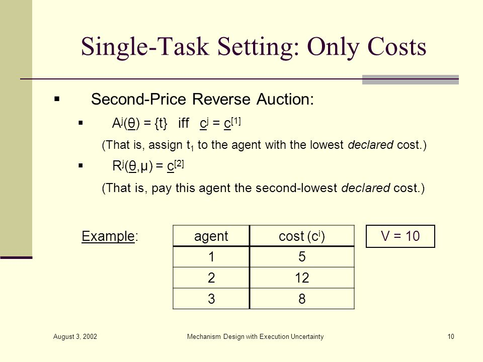 Single-Task Setting: Only Costs
