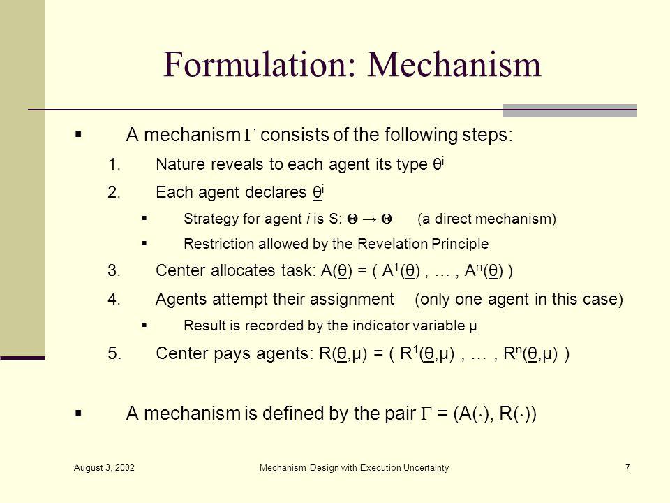 Formulation: Mechanism