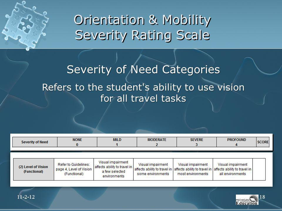 Orientation & Mobility Severity Rating Scale