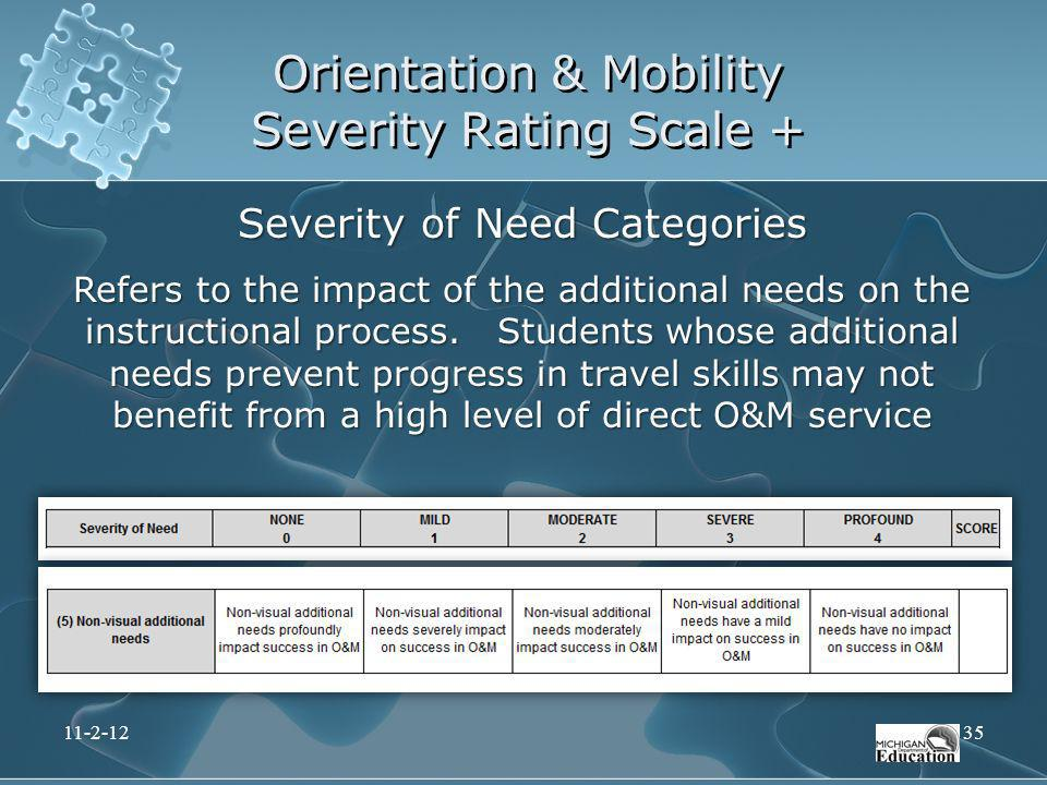 Orientation & Mobility Severity Rating Scale +