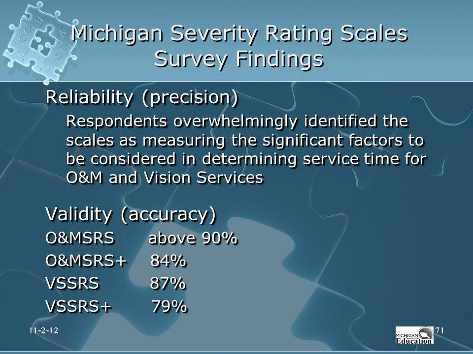 Michigan Severity Rating Scales Survey Findings