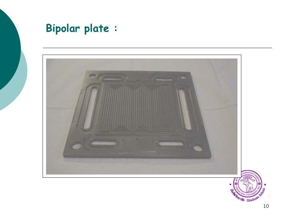 Bipolar plate :