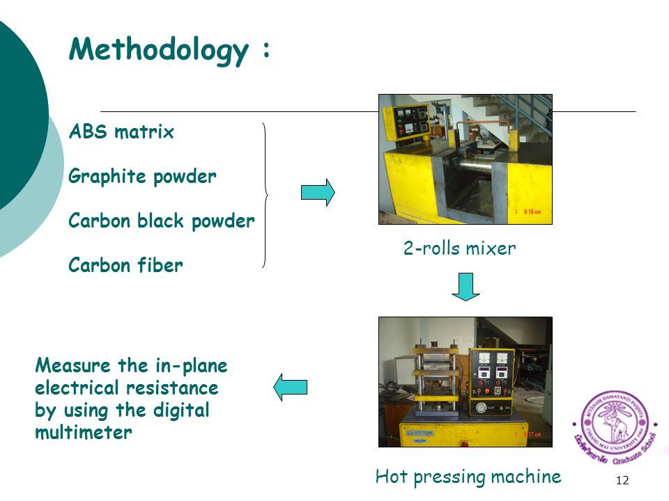 Methodology : ABS matrix Graphite powder Carbon black powder