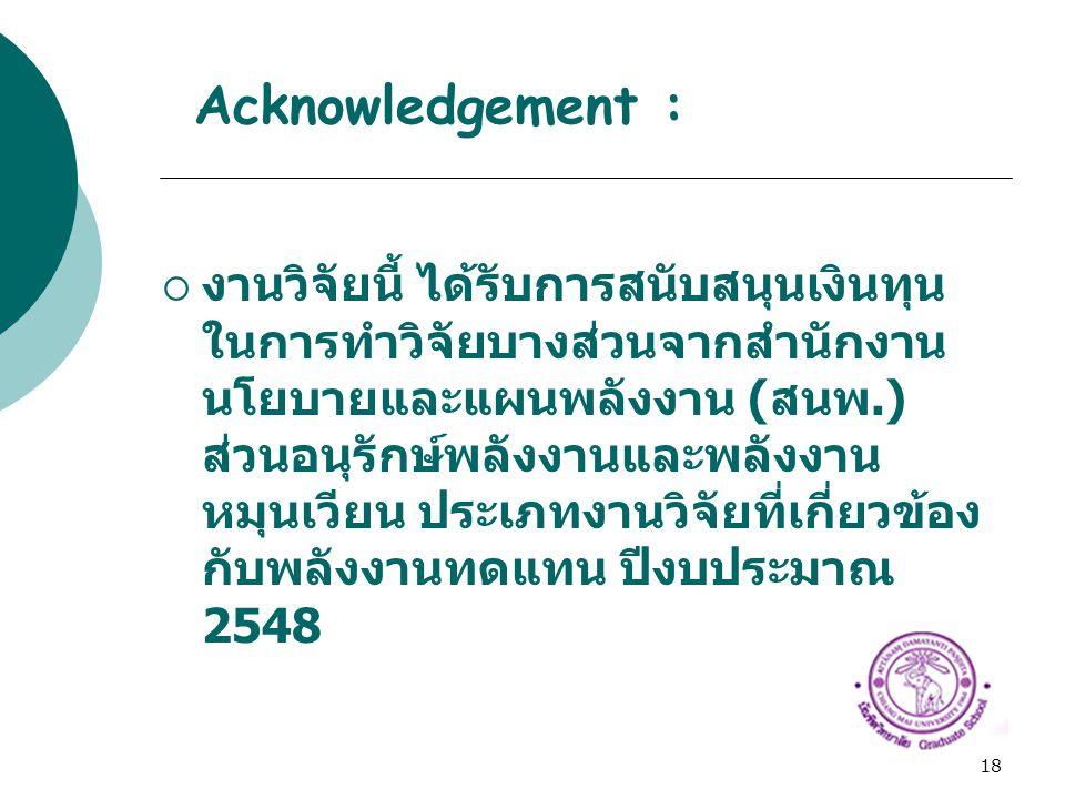 Acknowledgement :
