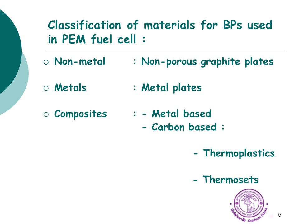 Classification of materials for BPs used in PEM fuel cell :