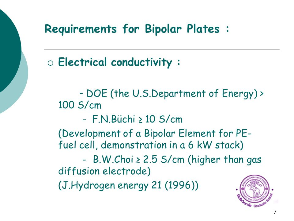 Requirements for Bipolar Plates :
