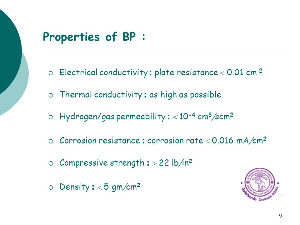 Properties of BP : Electrical conductivity : plate resistance  0.01 cm 2. Thermal conductivity : as high as possible.