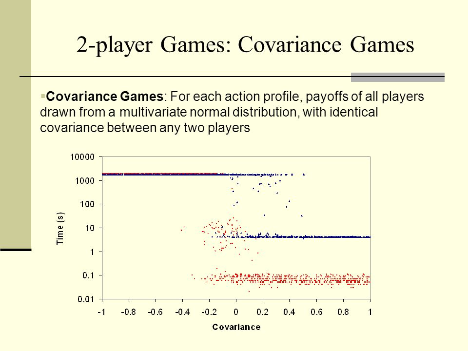 2-player Games: Covariance Games