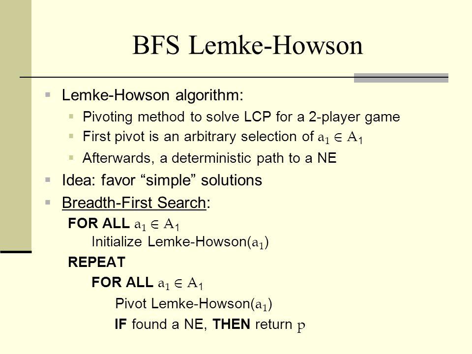 BFS Lemke-Howson Lemke-Howson algorithm: