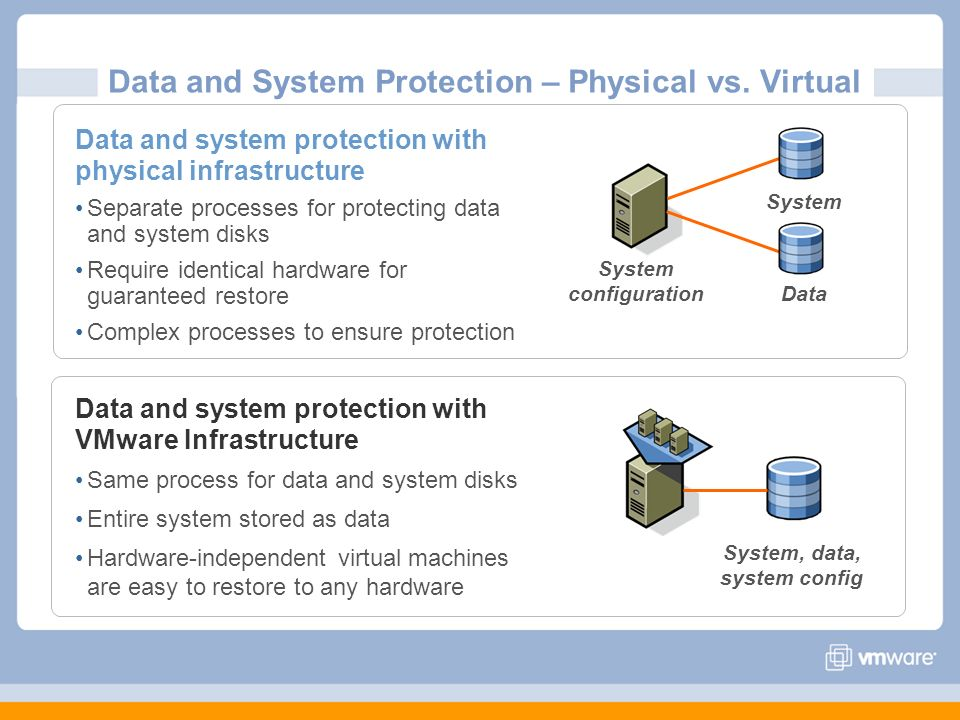 Data and System Protection – Physical vs. Virtual