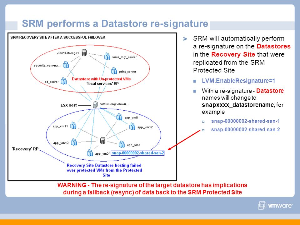 SRM performs a Datastore re-signature