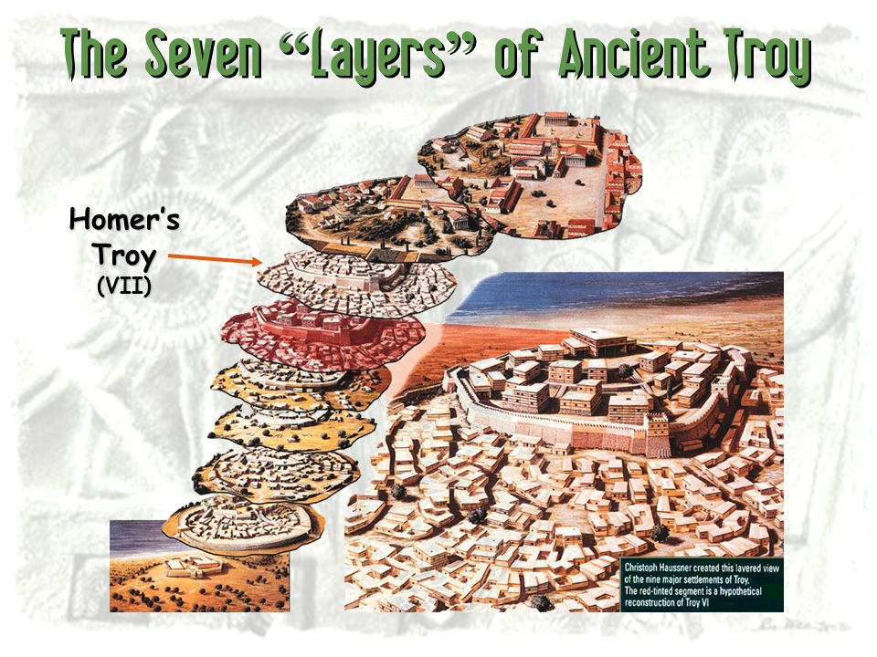 The Seven Layers of Ancient Troy