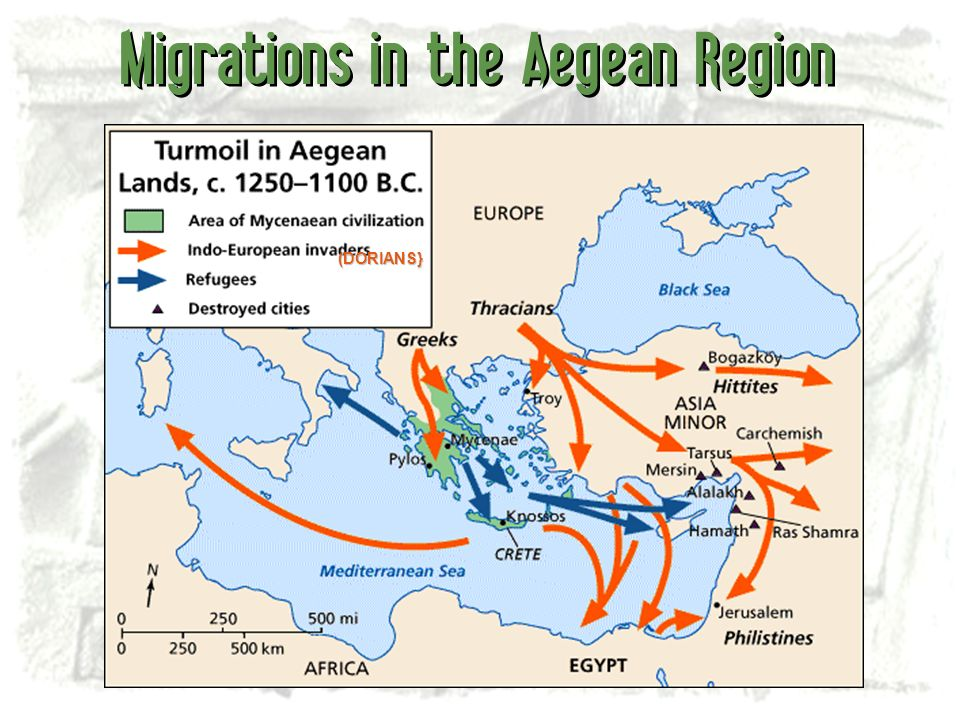 Migrations in the Aegean Region