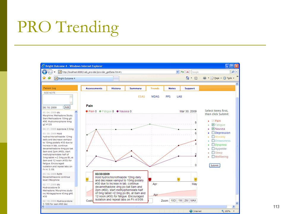PRO Trending Home-Centered Teleoncology Care Model Phase I Findings