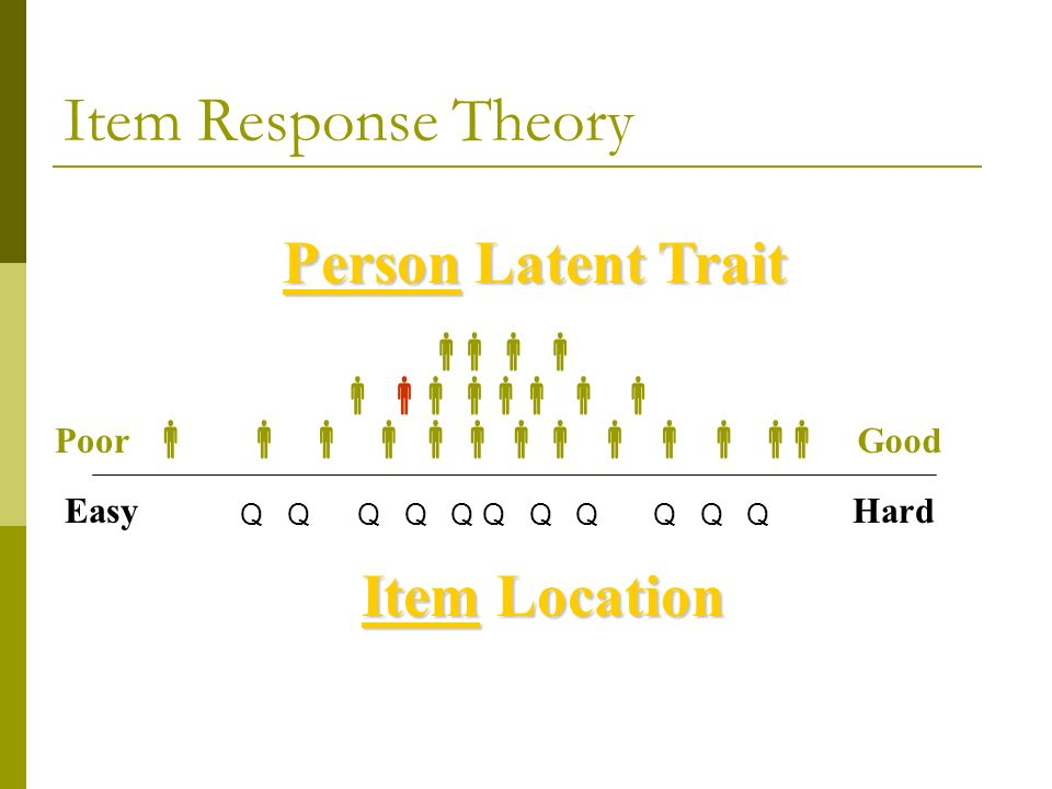 Item Response Theory Person Latent Trait Item Location        