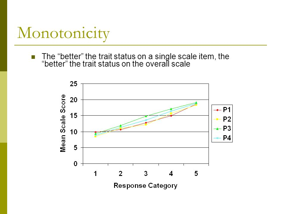 Monotonicity The better the trait status on a single scale item, the better the trait status on the overall scale.
