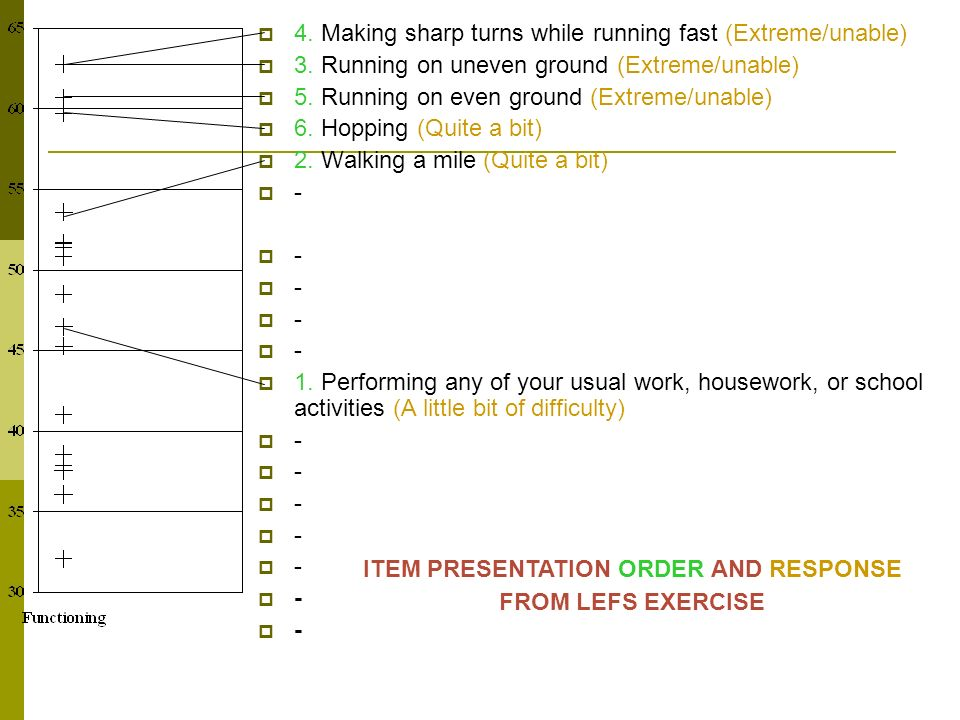 ITEM PRESENTATION ORDER AND RESPONSE FROM LEFS EXERCISE