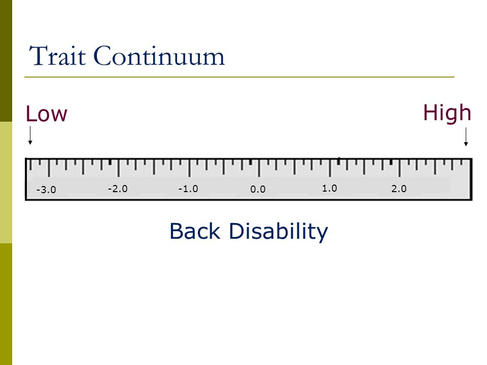 Trait Continuum Low High 2.0 1.0 0.0 -1.0 -2.0 -3.0 Back Disability