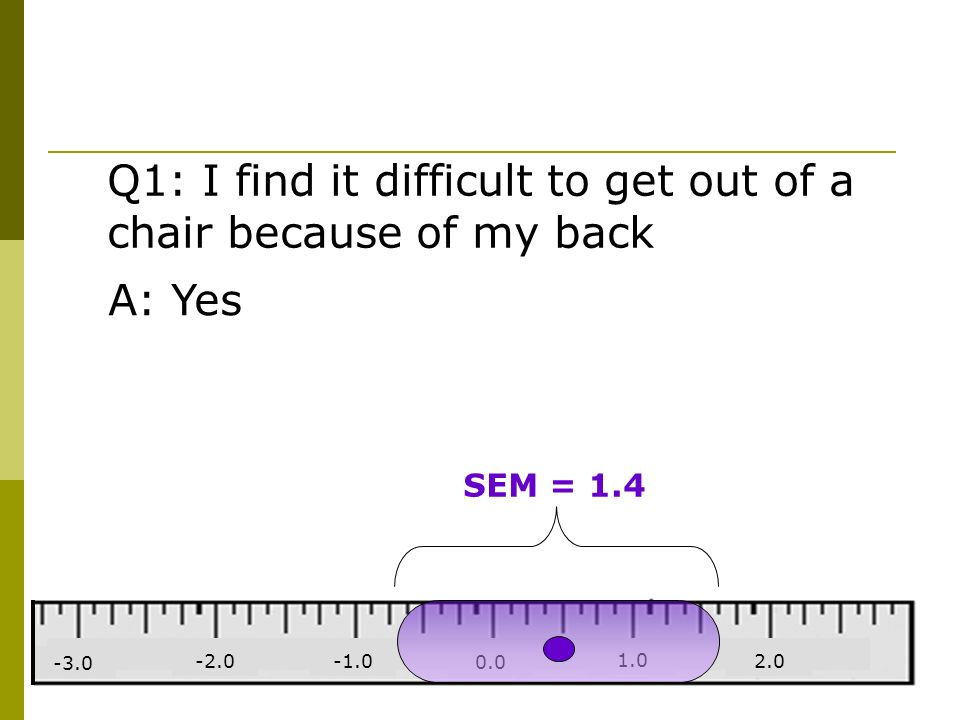 Q1: I find it difficult to get out of a chair because of my back