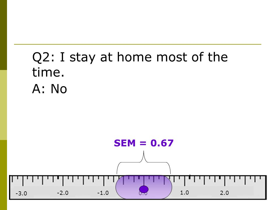 Q2: I stay at home most of the time.