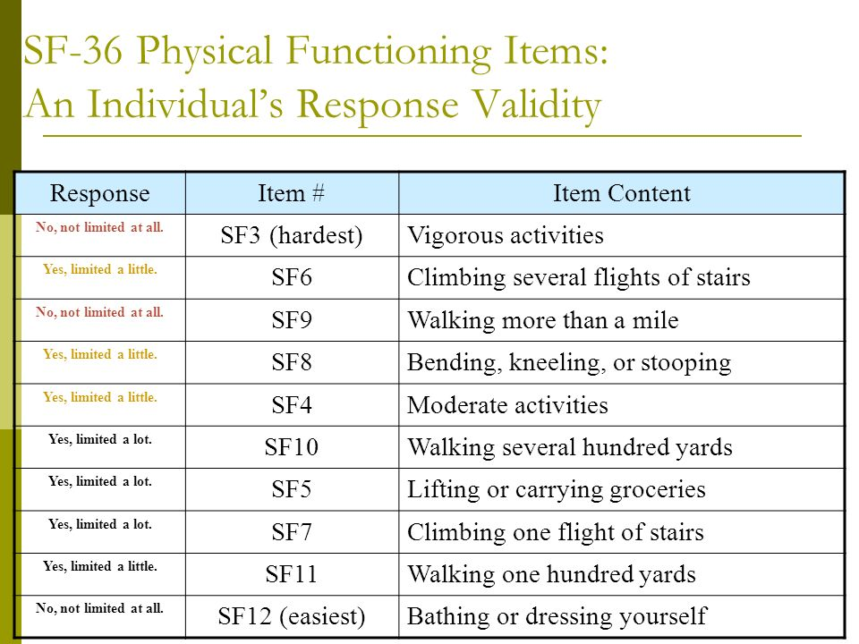 SF-36 Physical Functioning Items: An Individual's Response Validity