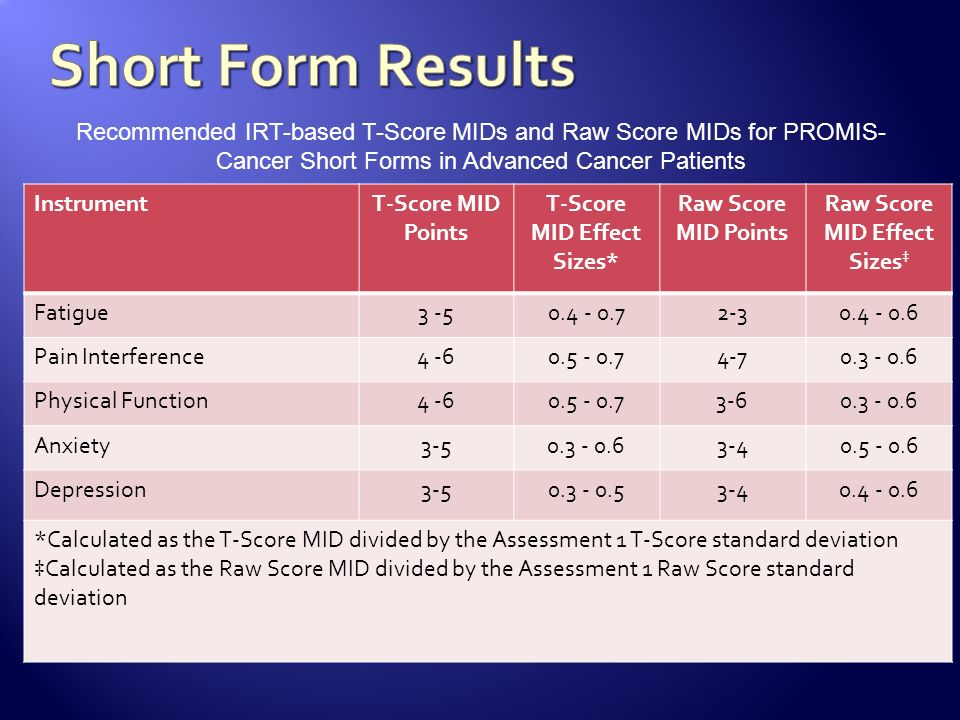 T-Score MID Effect Sizes* Raw Score MID Effect Sizes‡