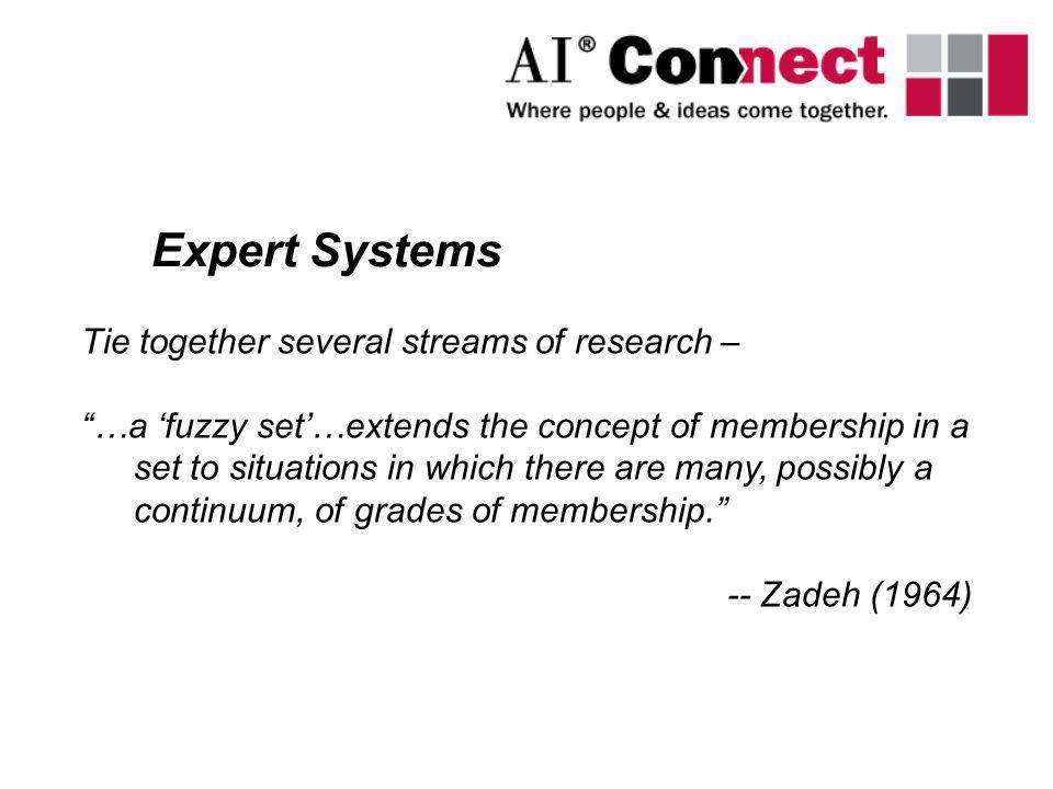 Expert Systems Tie together several streams of research –