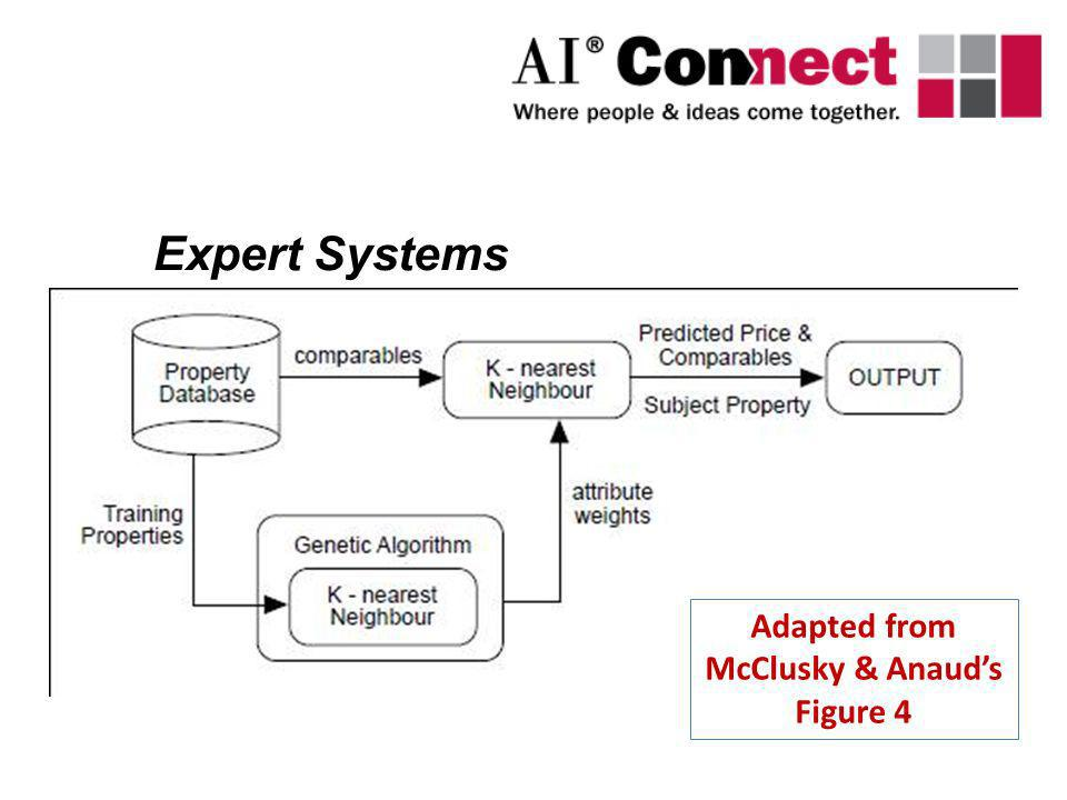 Expert Systems Adapted from McClusky & Anaud's Figure 4