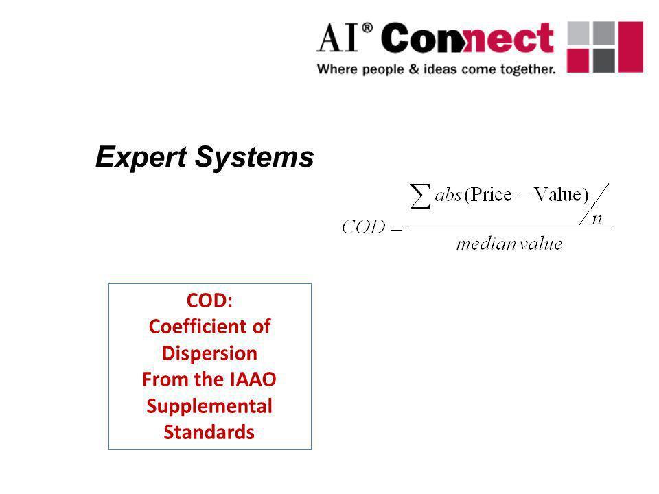 Coefficient of Dispersion Supplemental Standards