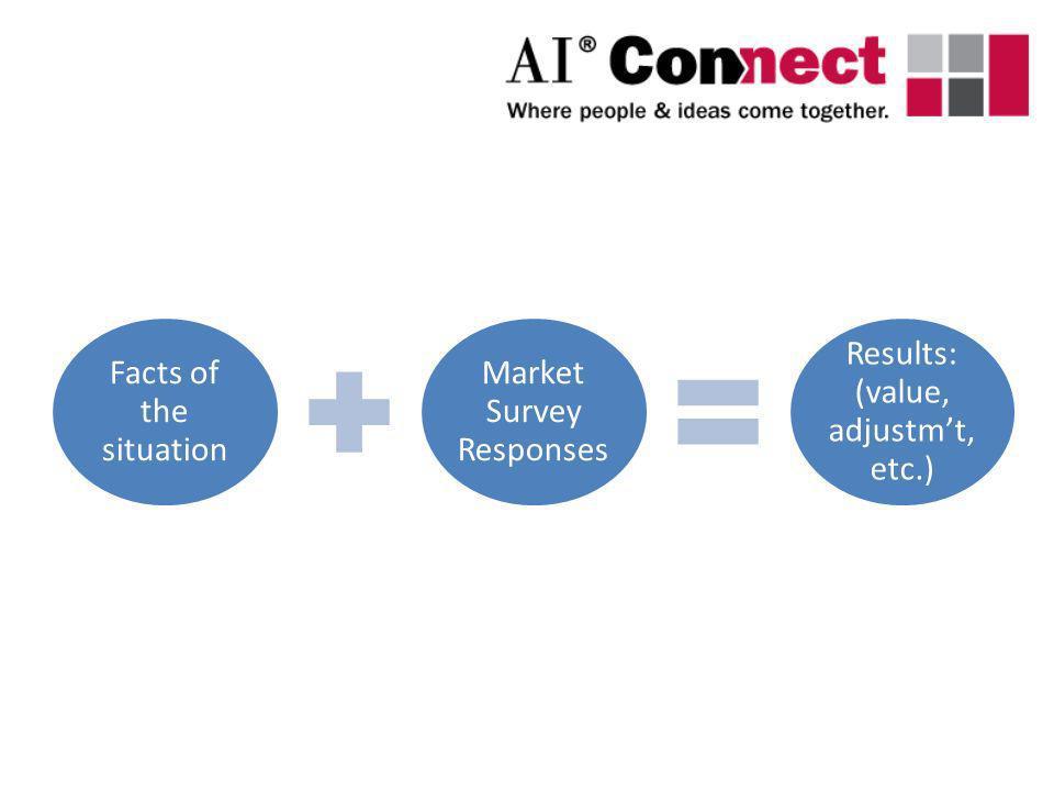 Market Survey Responses Results: (value, adjustm't, etc.)