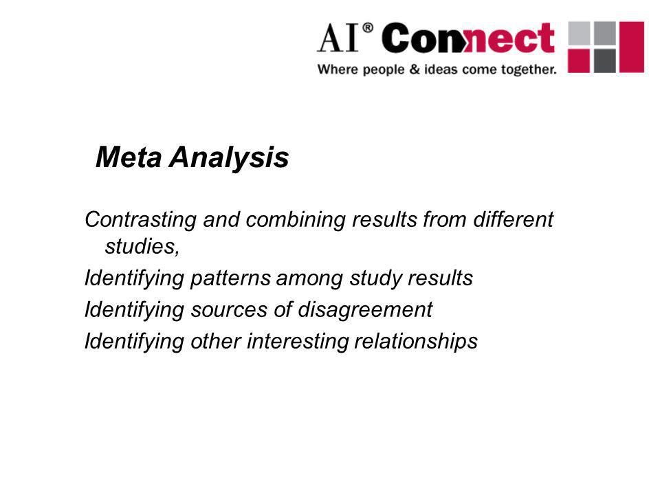 Meta Analysis Contrasting and combining results from different studies, Identifying patterns among study results.