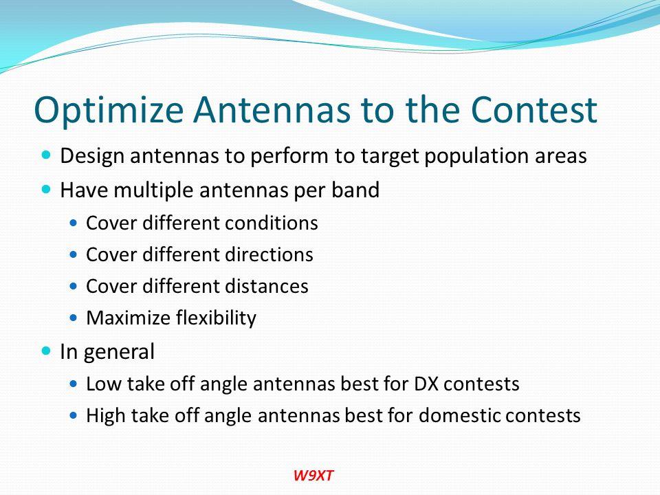 Optimize Antennas to the Contest