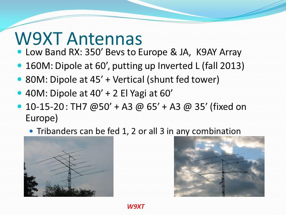W9XT Antennas Low Band RX: 350' Bevs to Europe & JA, K9AY Array