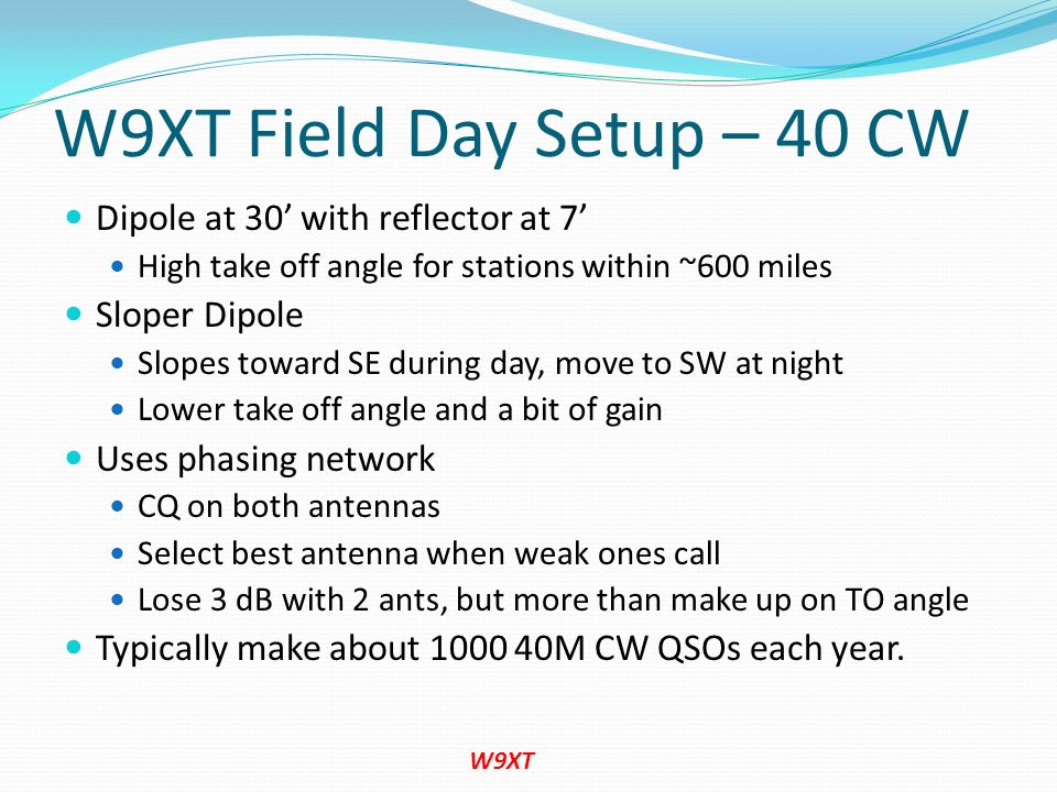 W9XT Field Day Setup – 40 CW Dipole at 30' with reflector at 7'