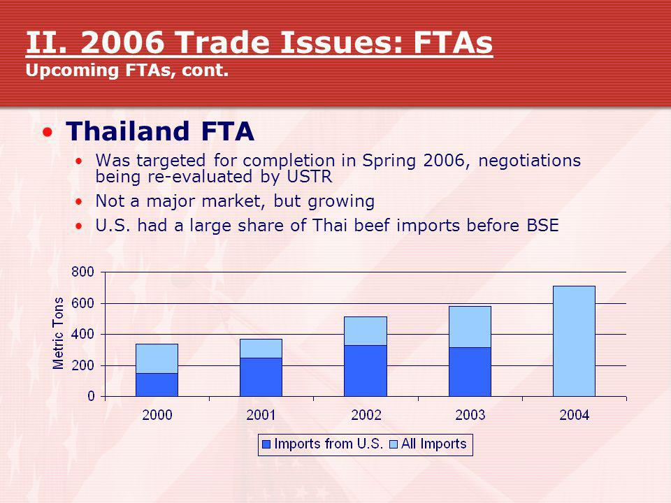 II. 2006 Trade Issues: FTAs Upcoming FTAs, cont.