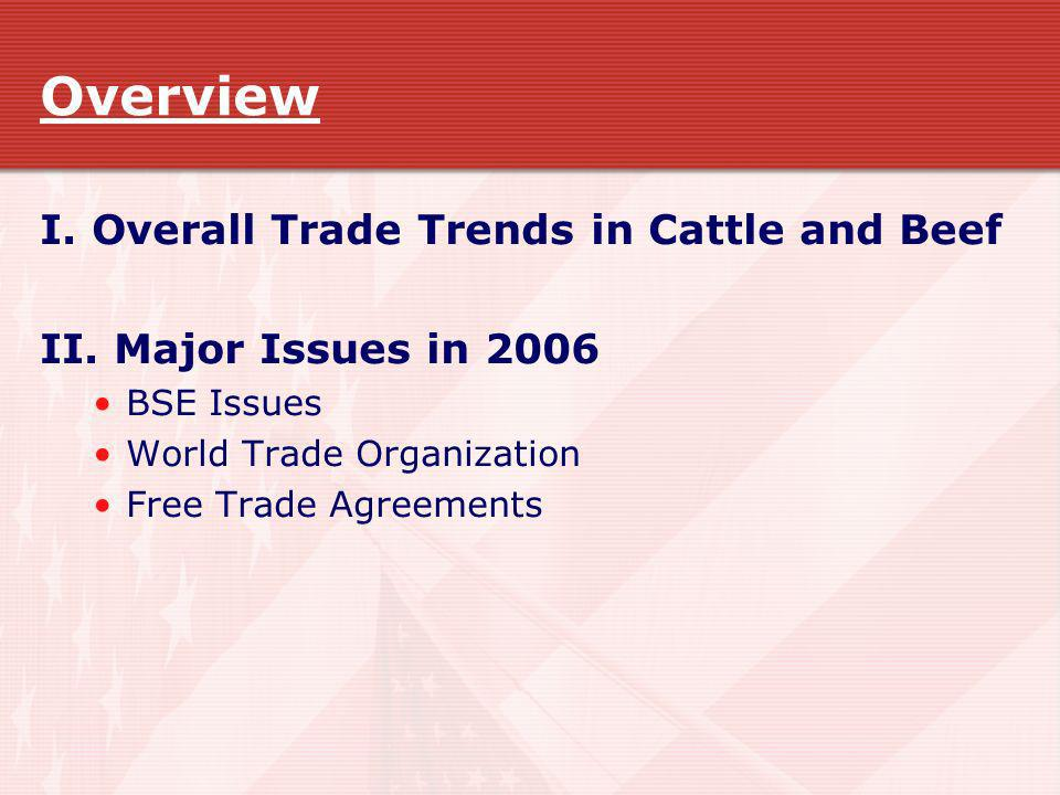 Overview I. Overall Trade Trends in Cattle and Beef