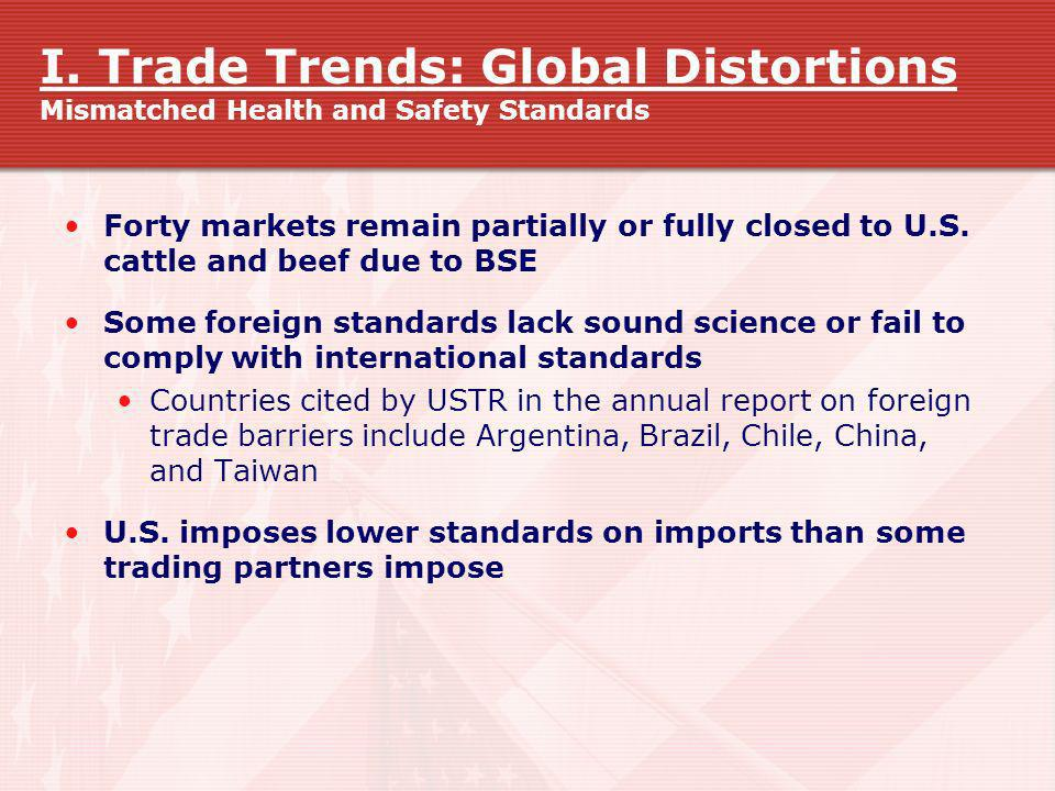 I. Trade Trends: Global Distortions Mismatched Health and Safety Standards
