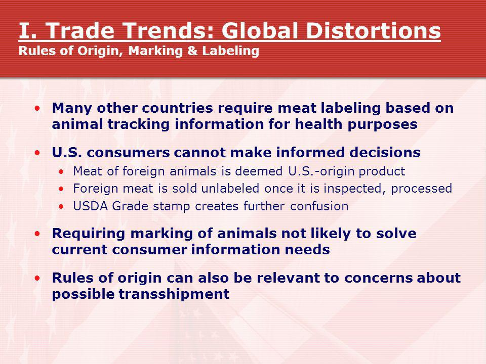 I. Trade Trends: Global Distortions Rules of Origin, Marking & Labeling