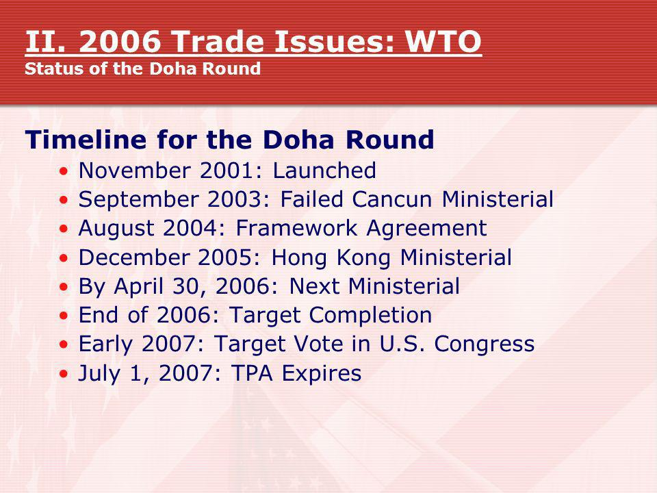 II. 2006 Trade Issues: WTO Status of the Doha Round