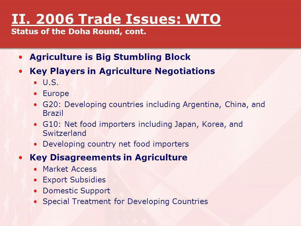 II. 2006 Trade Issues: WTO Status of the Doha Round, cont.