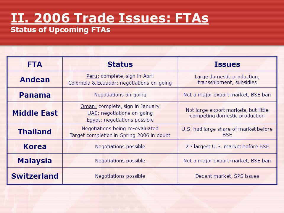 II. 2006 Trade Issues: FTAs Status of Upcoming FTAs