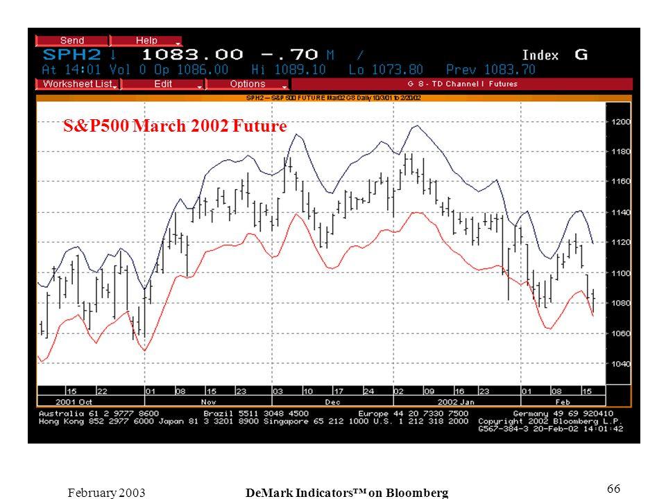 DeMark Indicators™ on Bloomberg