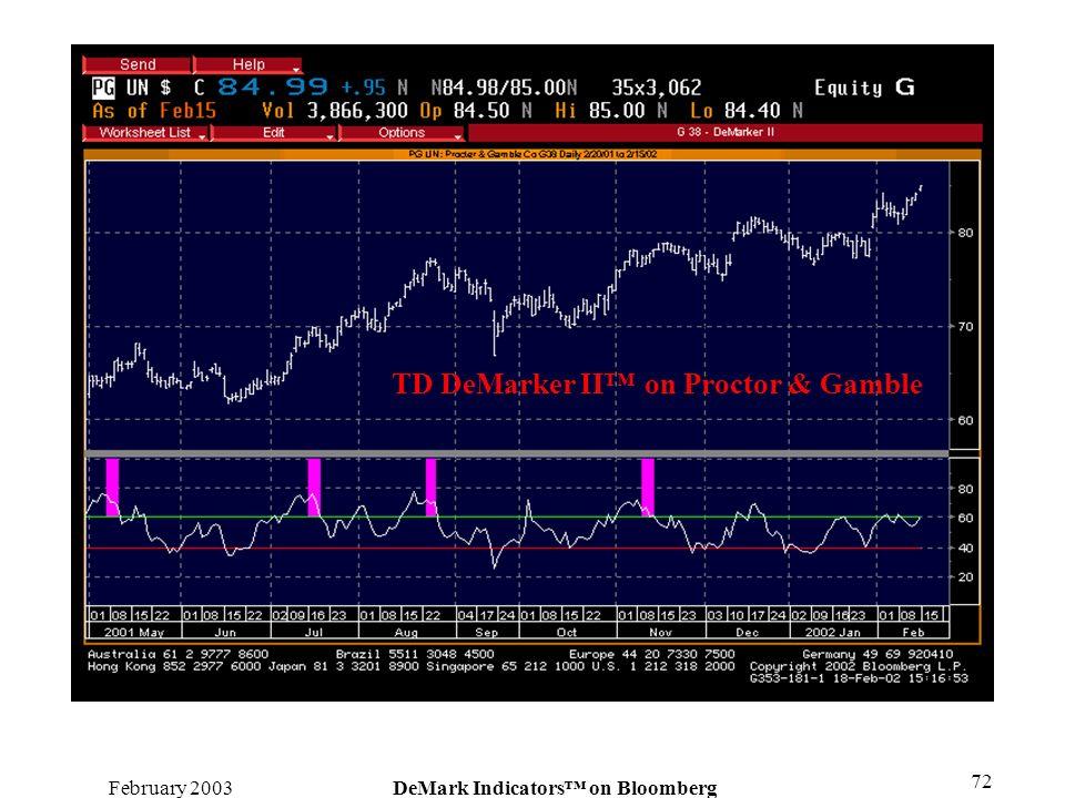 TD DeMarker II™ on Proctor & Gamble
