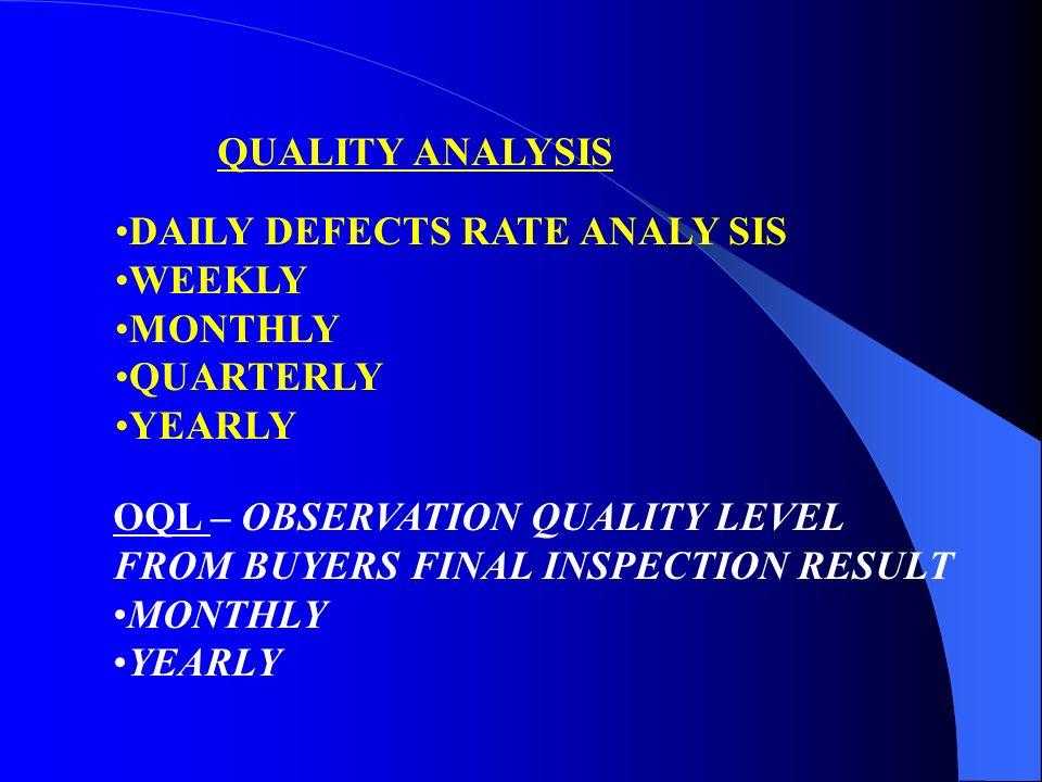 QUALITY ANALYSISDAILY DEFECTS RATE ANALY SIS. WEEKLY. MONTHLY. QUARTERLY. YEARLY. OQL – OBSERVATION QUALITY LEVEL.