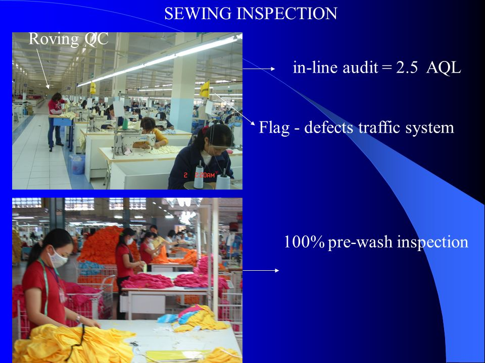 SEWING INSPECTION Roving QC. in-line audit = 2.5 AQL.