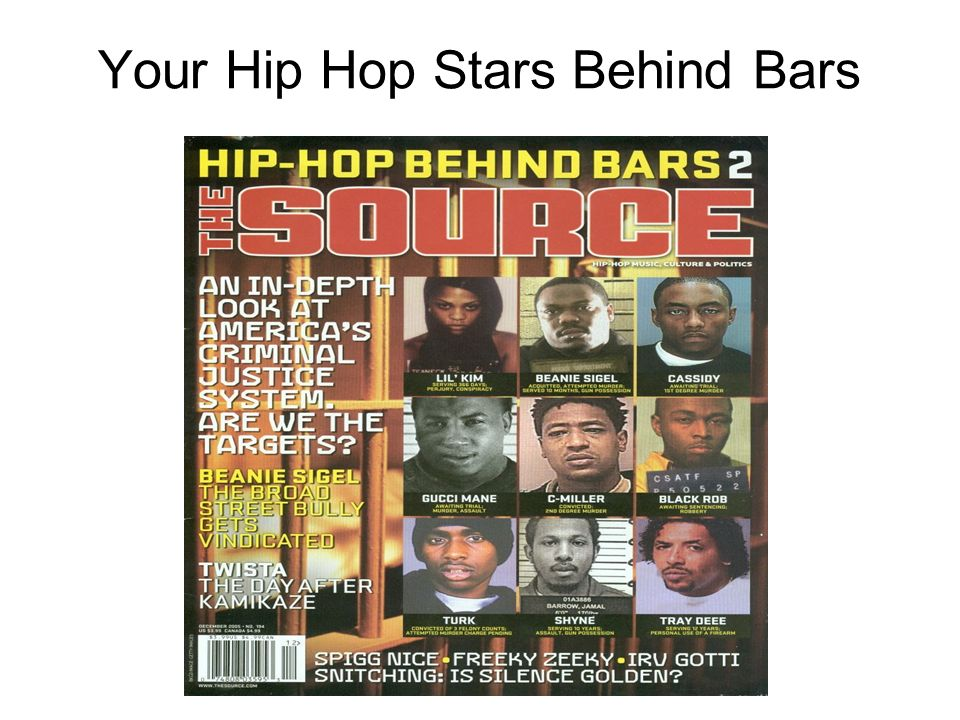 Your Hip Hop Stars Behind Bars